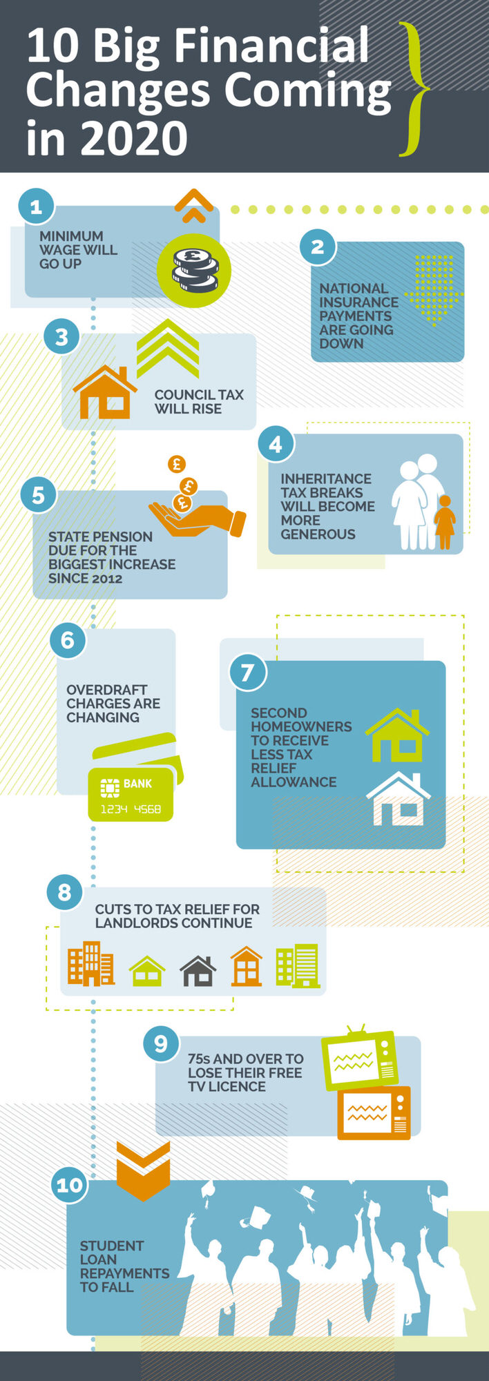 Rc Infographic 10financial Changes Aw